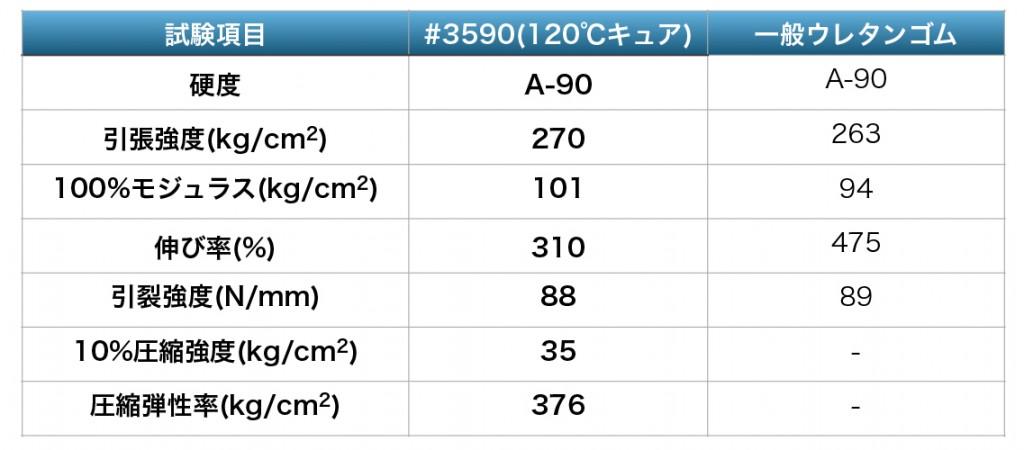 haplacastel-sheet